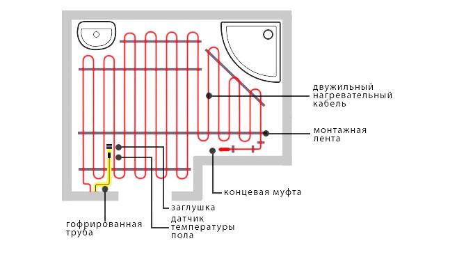 Схема укладки теплого электрического пола в ванной