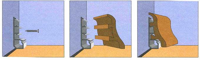 Как установить напольный плинтус
