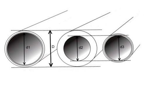 Выбираем диаметр трубы